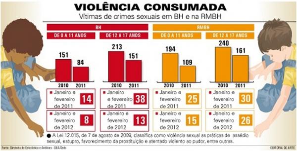 Jornal Hoje em Dia - 10/05/2012